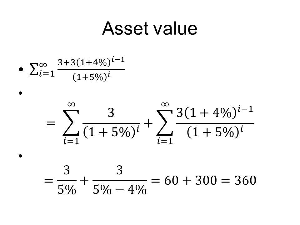 Asset value