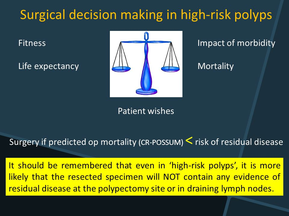 Surgical decision making in high-risk polyps Fitness Life expectancy Impact of morbidity Mortality Patient wishes Surgery if predicted op mortality (CR-POSSUM) < risk of residual disease It should be remembered that even in 'high-risk polyps', it is more likely that the resected specimen will NOT contain any evidence of residual disease at the polypectomy site or in draining lymph nodes.