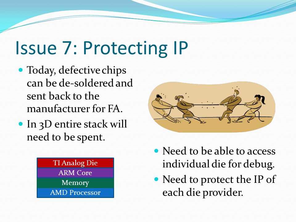 Issue 7: Protecting IP Today, defective chips can be de-soldered and sent back to the manufacturer for FA.