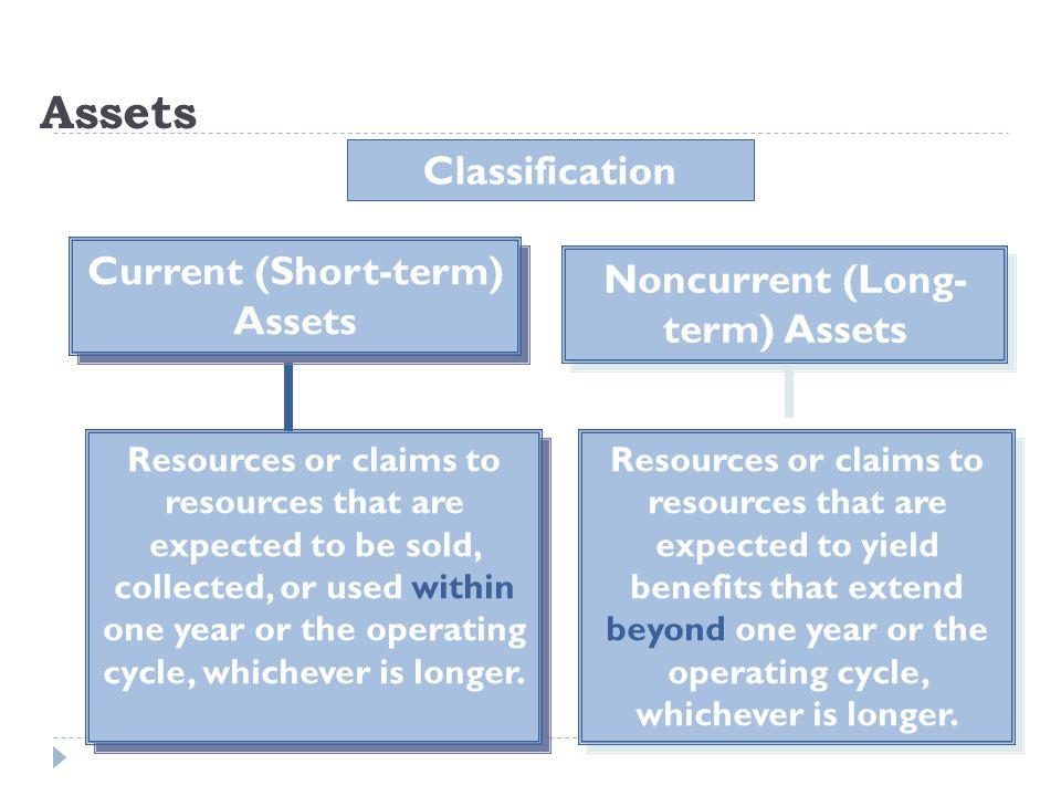 Factors in Computing Depreciation The calculation of depreciation requires three amounts for each asset:  Cost.