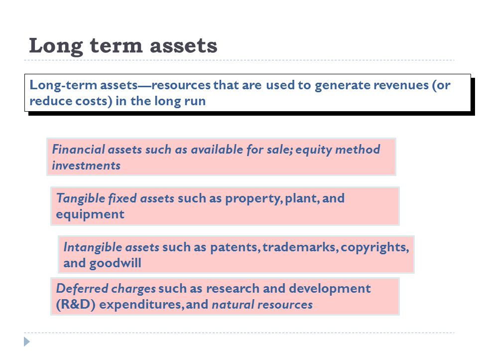Long term assets Long-term assets—resources that are used to generate revenues (or reduce costs) in the long run Tangible fixed assets such as propert