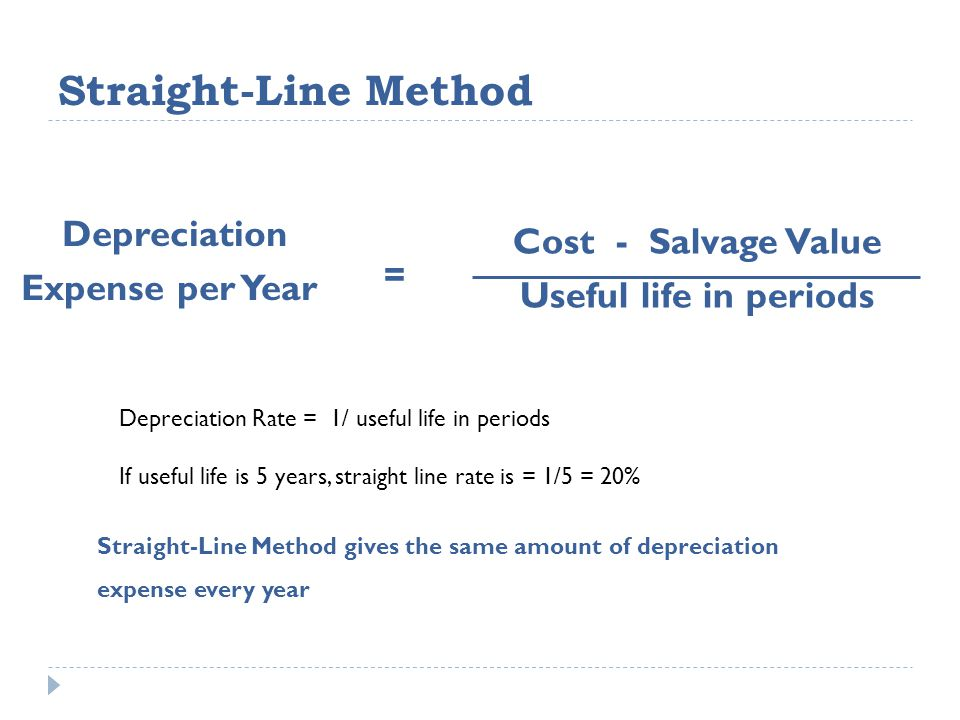 Cost - Salvage Value Useful life in periods Depreciation Expense per Year = Straight-Line Method Depreciation Rate = 1/ useful life in periods If usef