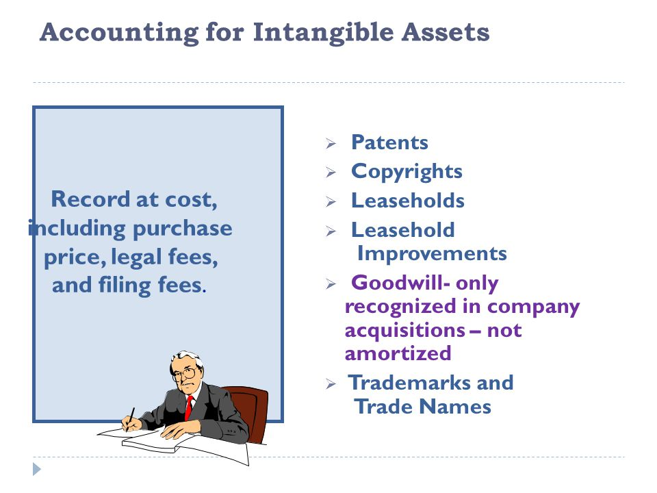 Accounting for Intangible Assets  Patents  Copyrights  Leaseholds  Leasehold Improvements  Goodwill- only recognized in company acquisitions – no