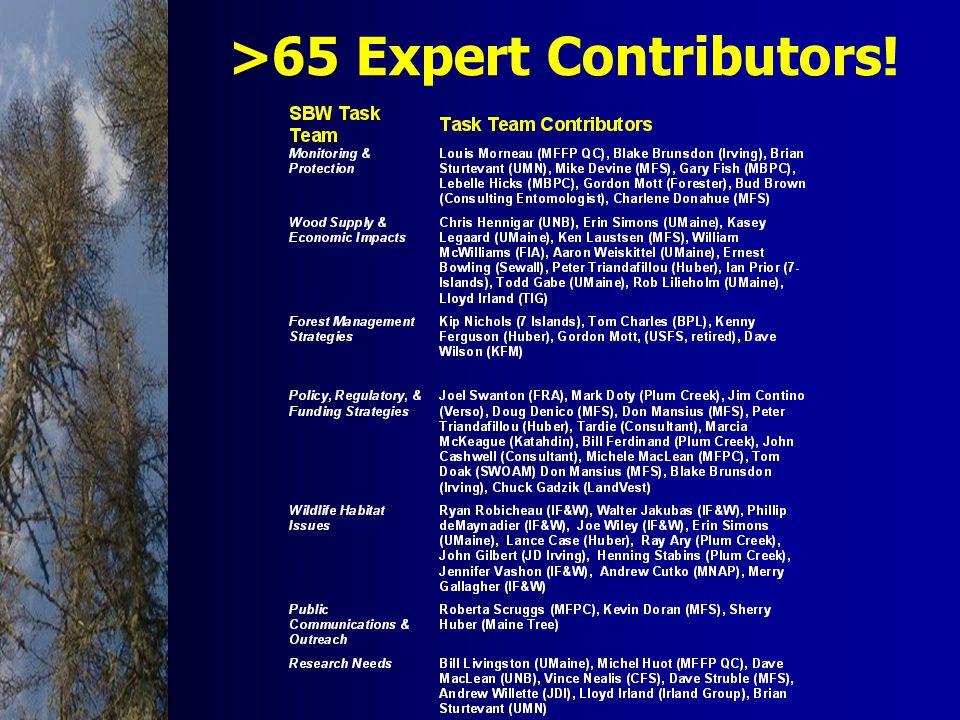 >65 Expert Contributors!