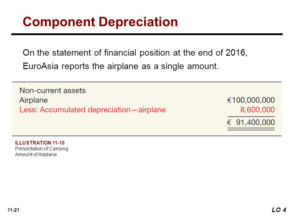 11-21 On the statement of financial position at the end of 2016, EuroAsia reports the airplane as a single amount.