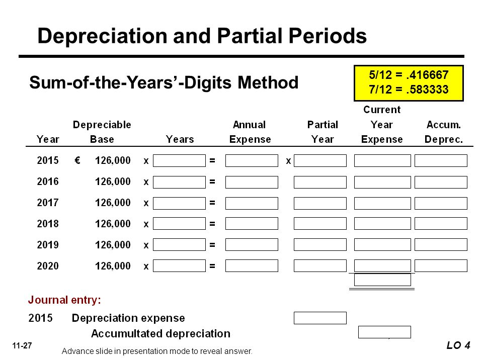 11-27 Sum-of-the-Years'-Digits Method 5/12 =.416667 7/12 =.583333 Advance slide in presentation mode to reveal answer.