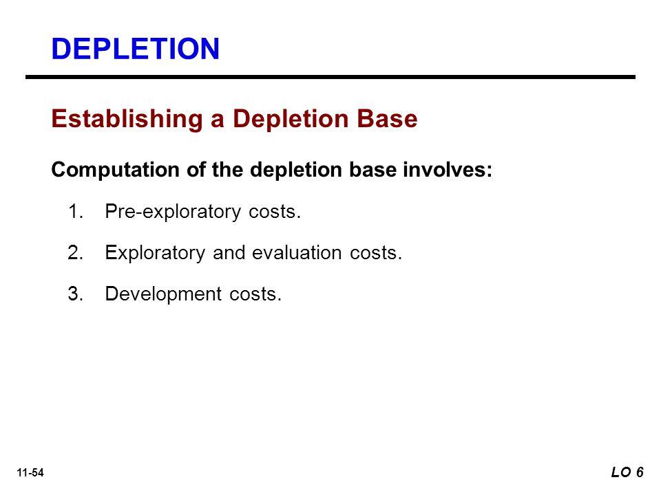11-54 Establishing a Depletion Base Computation of the depletion base involves: 1.Pre-exploratory costs.