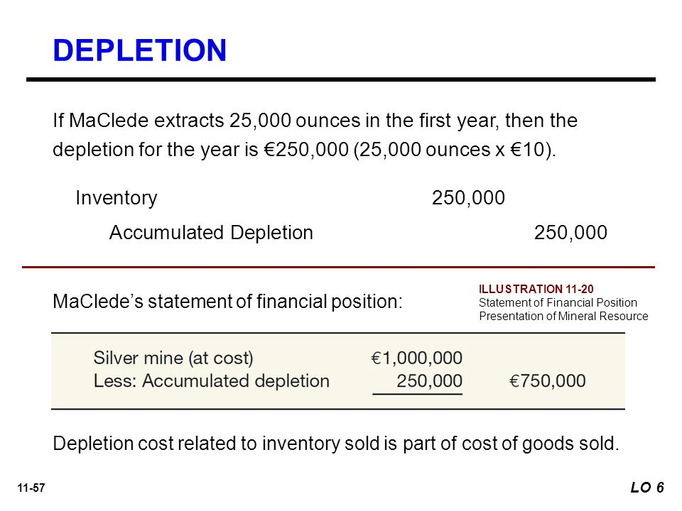 11-57 If MaClede extracts 25,000 ounces in the first year, then the depletion for the year is €250,000 (25,000 ounces x €10).