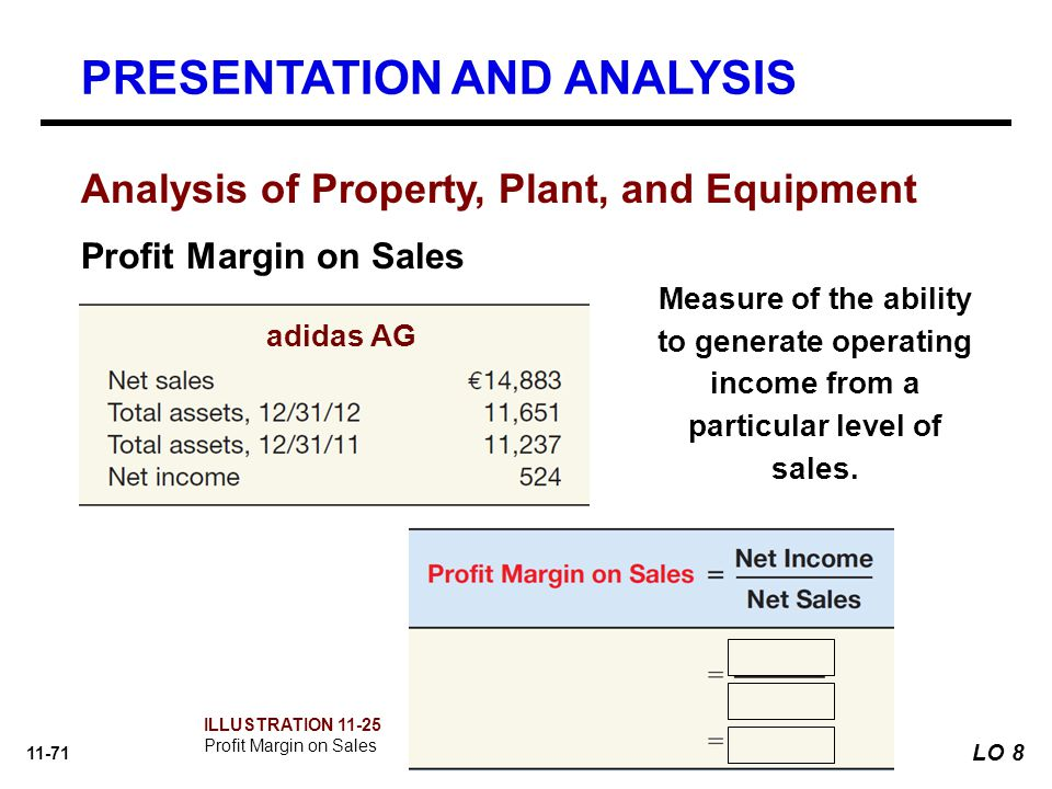 11-71 Measure of the ability to generate operating income from a particular level of sales.