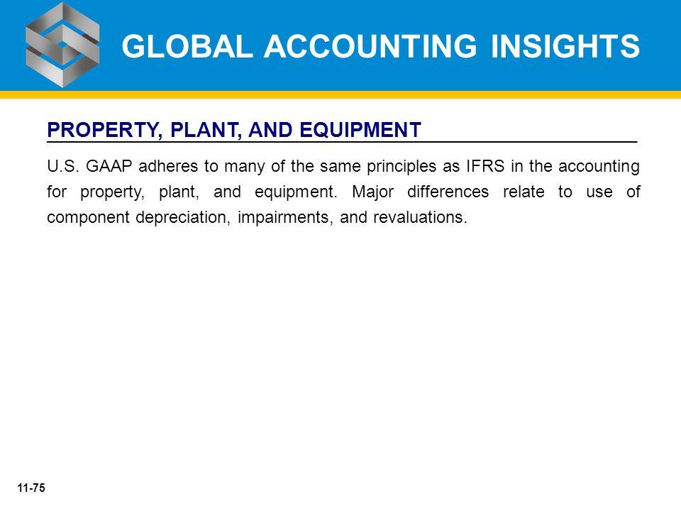 11-75 PROPERTY, PLANT, AND EQUIPMENT U.S.