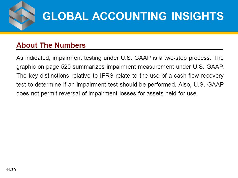 11-79 About The Numbers GLOBAL ACCOUNTING INSIGHTS As indicated, impairment testing under U.S.