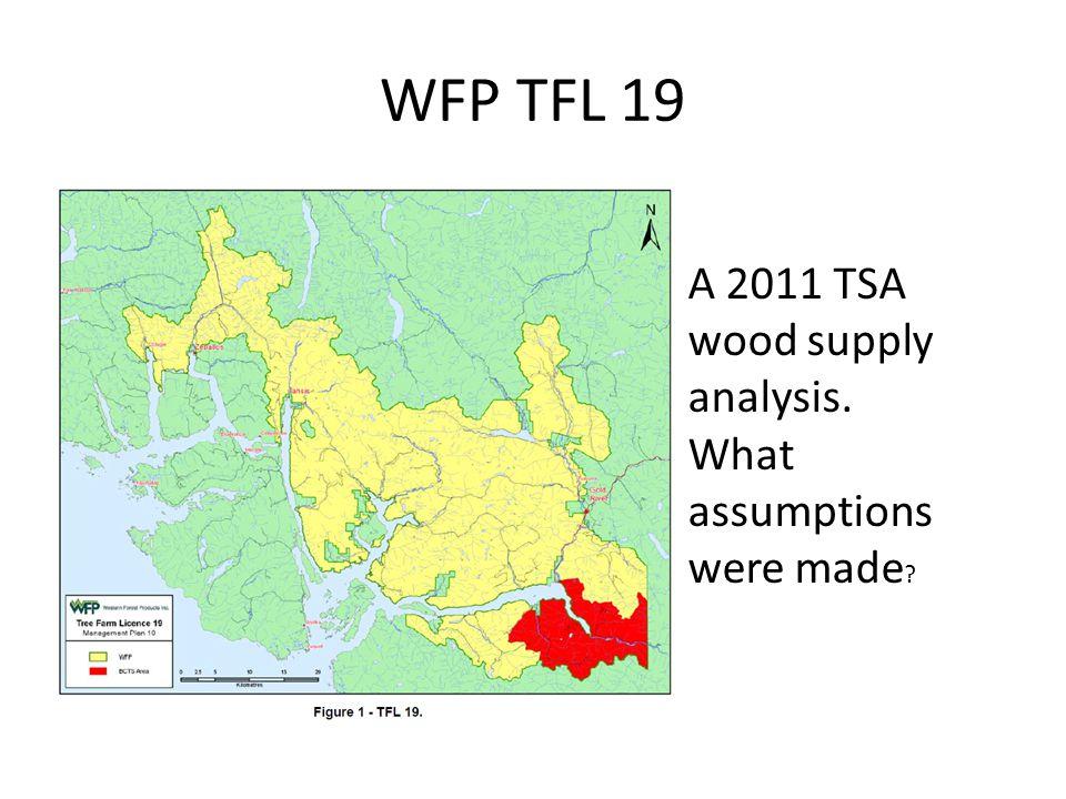 WFP TFL 19 A 2011 TSA wood supply analysis. What assumptions were made