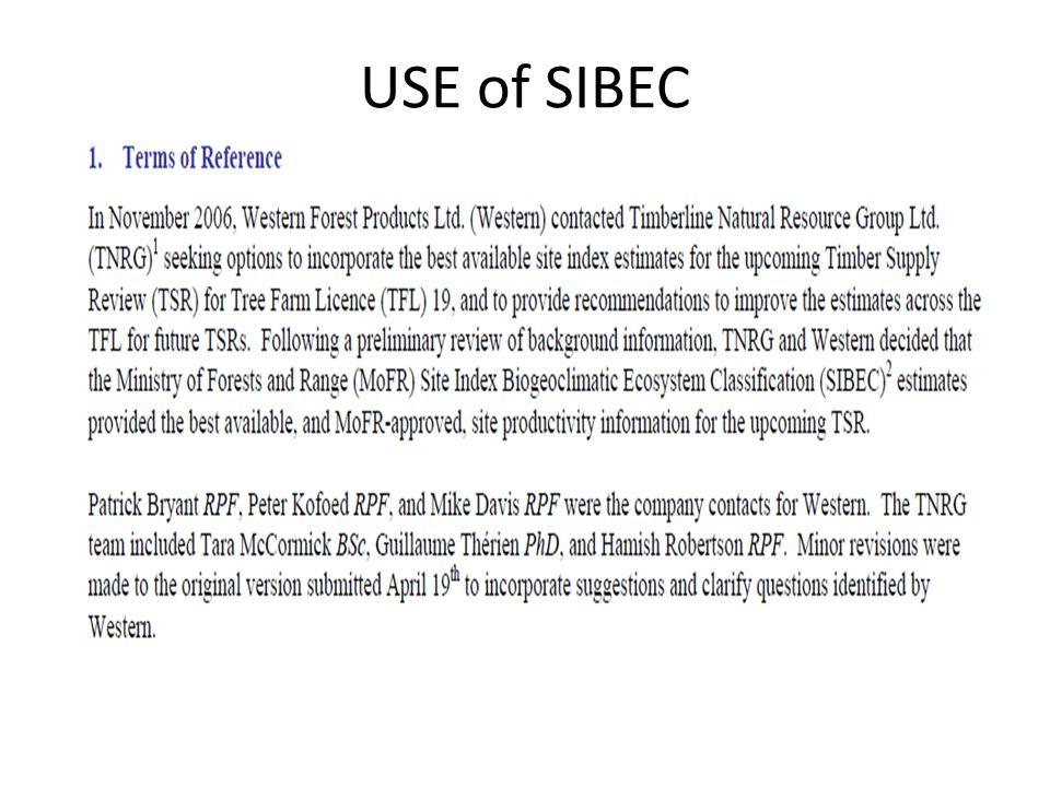 USE of SIBEC