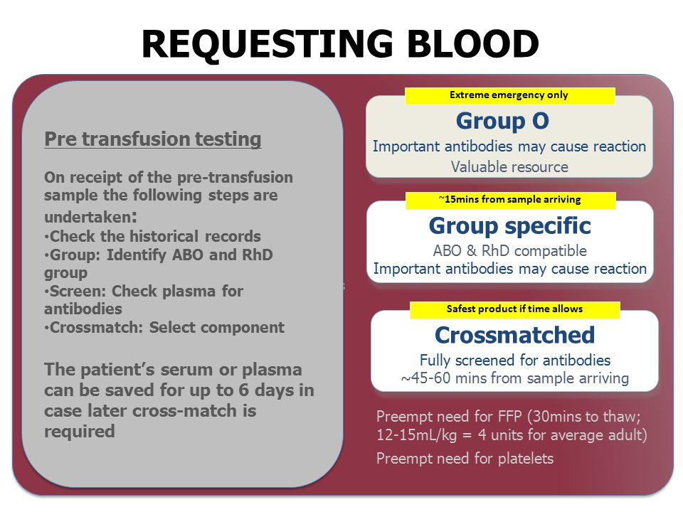 ASSESS URGENCY Choose the right products COMMUNICATE Allocate a lead to liaise with lab & porters AVOID ERRORS Careful bedside labelling XM, FBC, coag screen – swiftly to lab REQUESTING BLOOD Group O Important antibodies may cause reaction Valuable resource Extreme emergency only Group specific ABO & RhD compatible Important antibodies may cause reaction ~15mins from sample arriving Crossmatched Fully screened for antibodies ~45-60 mins from sample arriving Safest product if time allows Preempt need for FFP (30mins to thaw; 12-15mL/kg = 4 units for average adult) Preempt need for platelets Pre transfusion testing On receipt of the pre-transfusion sample the following steps are undertaken : Check the historical records Group: Identify ABO and RhD group Screen: Check plasma for antibodies Crossmatch: Select component The patient's serum or plasma can be saved for up to 6 days in case later cross-match is required Pre transfusion testing On receipt of the pre-transfusion sample the following steps are undertaken : Check the historical records Group: Identify ABO and RhD group Screen: Check plasma for antibodies Crossmatch: Select component The patient's serum or plasma can be saved for up to 6 days in case later cross-match is required