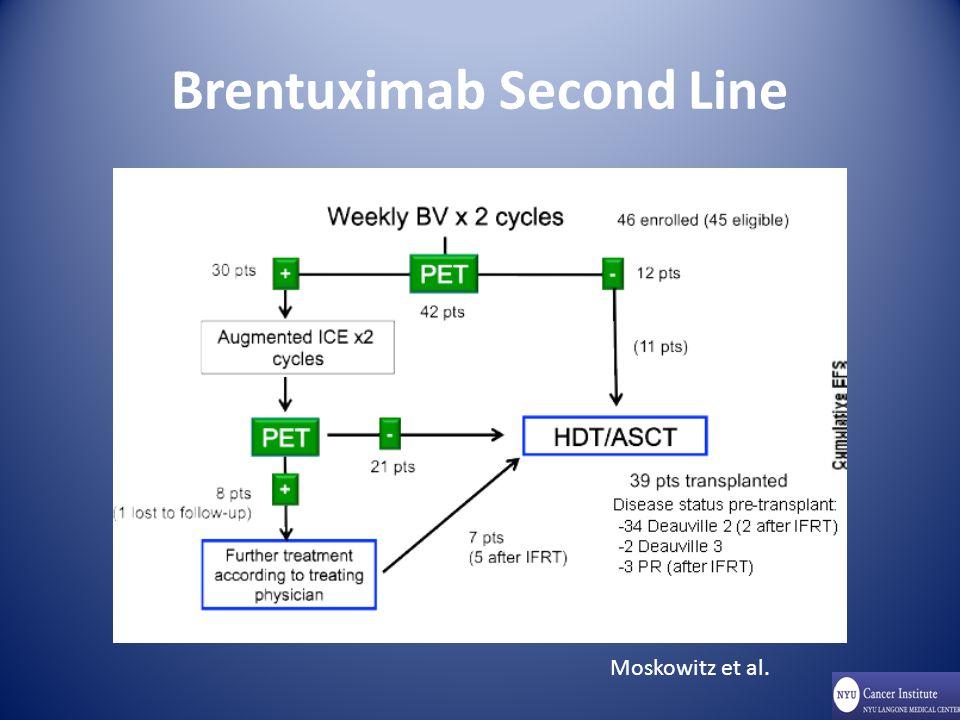 Brentuximab Second Line Moskowitz et al.