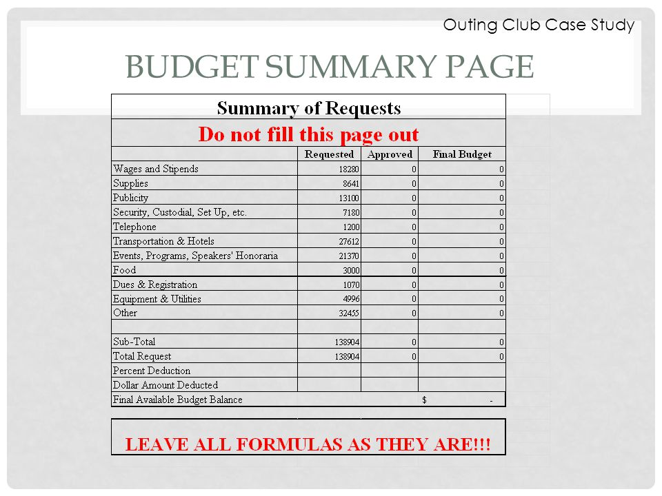 BUDGET SUMMARY PAGE Outing Club Case Study