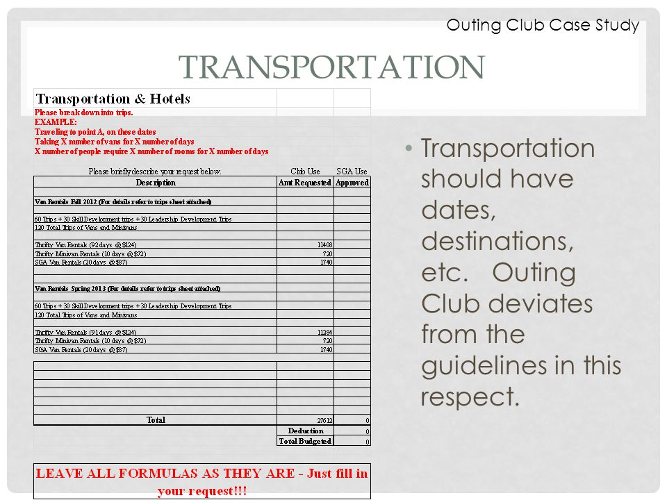 TRANSPORTATION Transportation should have dates, destinations, etc.
