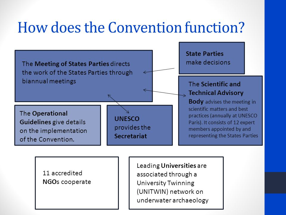 How does the Convention function.
