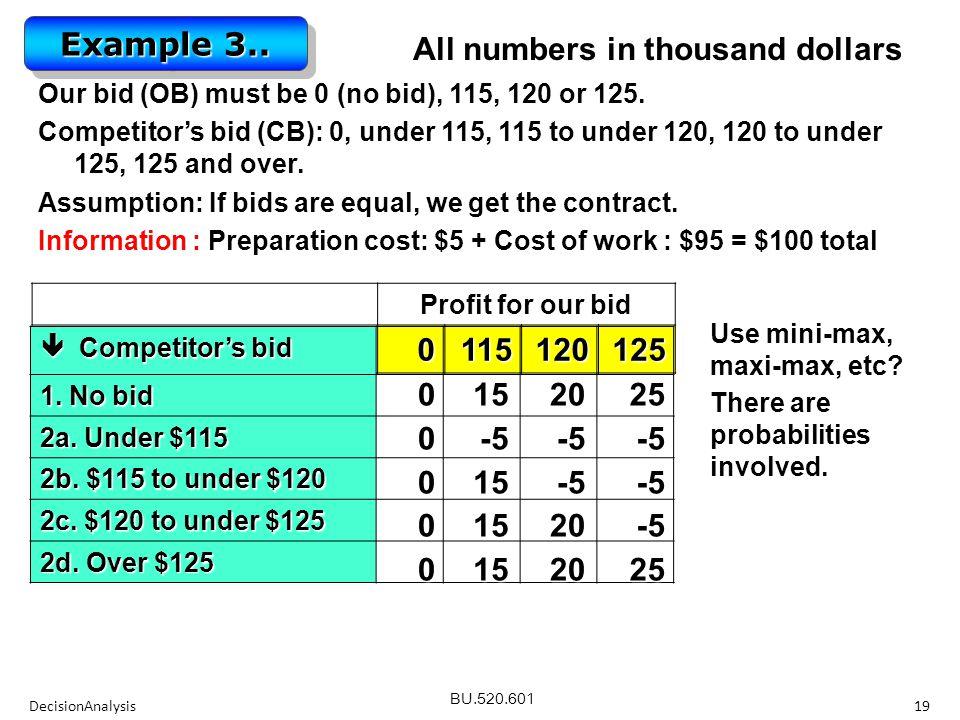 BU.520.601 DecisionAnalysis19 Our bid (OB) must be 0 (no bid), 115, 120 or 125.