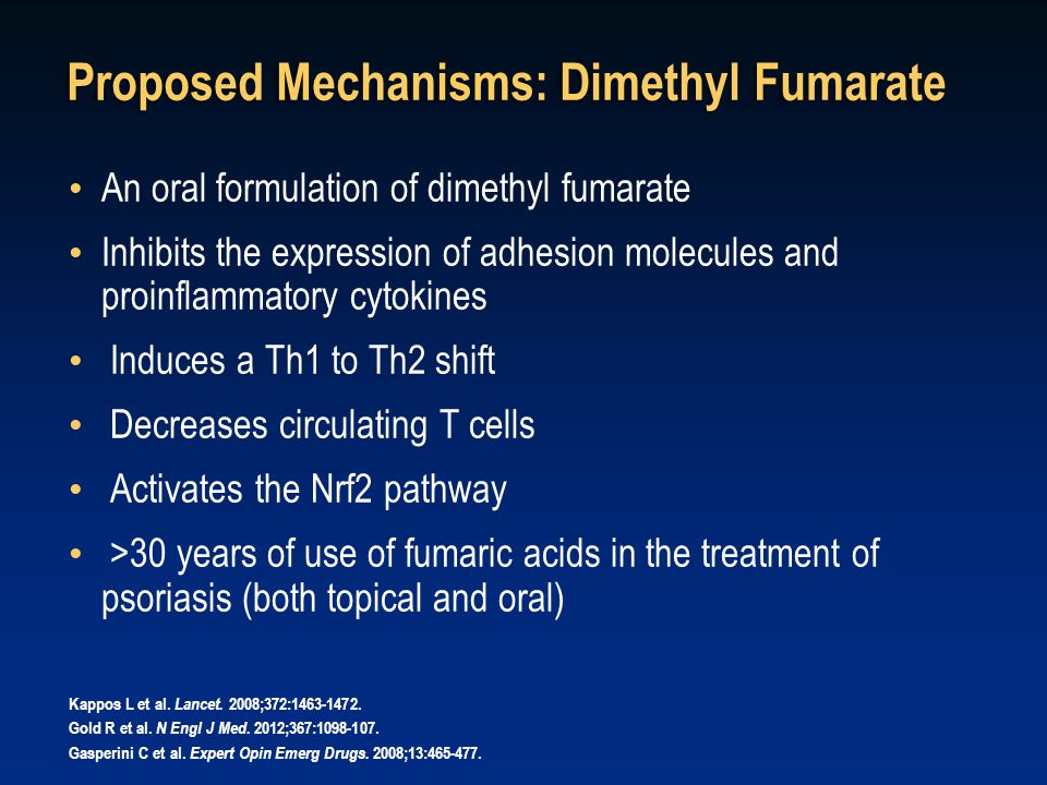 Proposed Mechanisms: Dimethyl Fumarate An oral formulation of dimethyl fumarate Inhibits the expression of adhesion molecules and proinflammatory cytokines Induces a Th1 to Th2 shift Decreases circulating T cells Activates the Nrf2 pathway >30 years of use of fumaric acids in the treatment of psoriasis (both topical and oral) Kappos L et al.