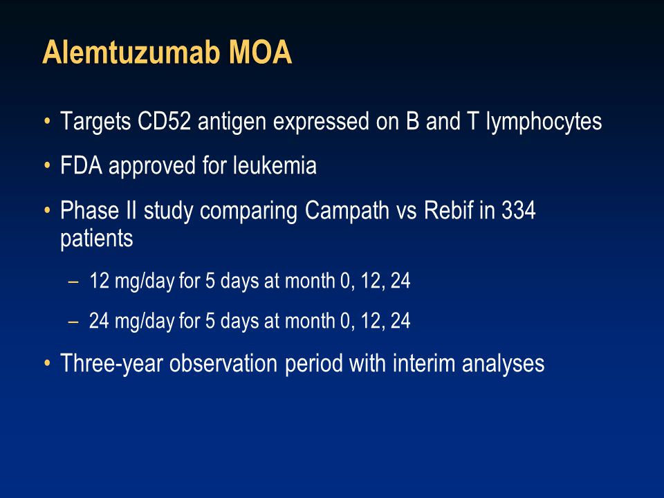 Alemtuzumab MOA Targets CD52 antigen expressed on B and T lymphocytes FDA approved for leukemia Phase II study comparing Campath vs Rebif in 334 patients –12 mg/day for 5 days at month 0, 12, 24 –24 mg/day for 5 days at month 0, 12, 24 Three-year observation period with interim analyses