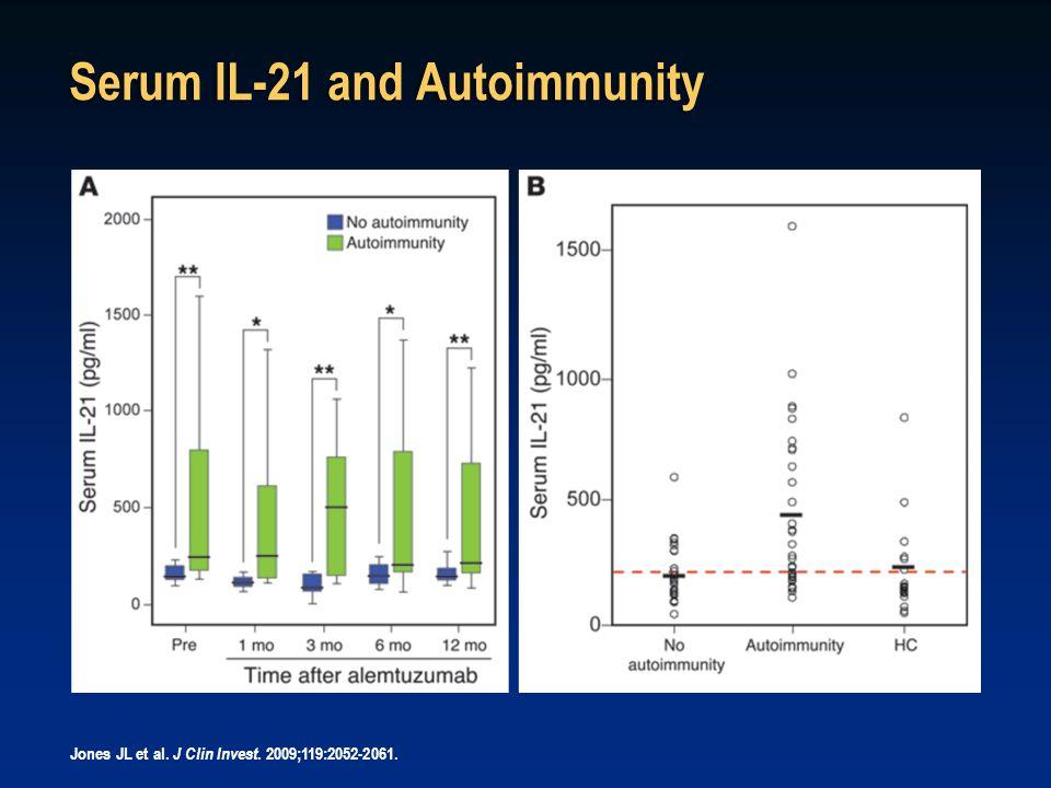 Serum IL-21 and Autoimmunity Jones JL et al. J Clin Invest. 2009;119:2052-2061.