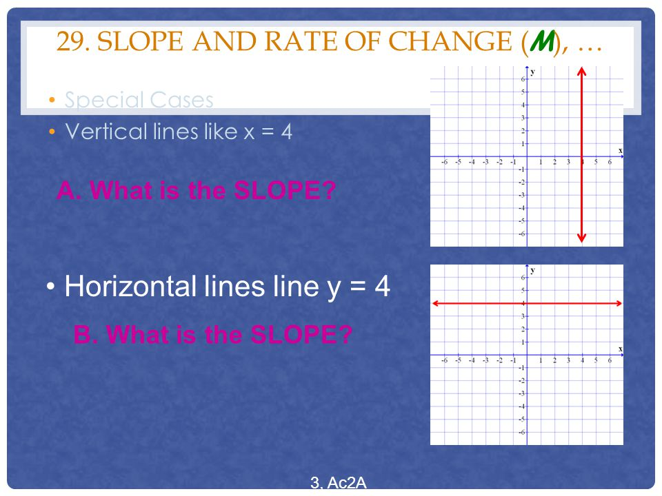 29. SLOPE AND RATE OF CHANGE ( M ), … Special Cases Vertical lines like x = 4 3, Ac2A Horizontal lines line y = 4 B. What is the SLOPE? A. What is the