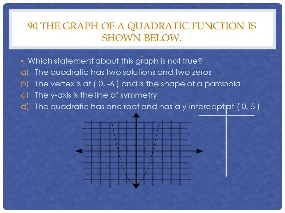 90 THE GRAPH OF A QUADRATIC FUNCTION IS SHOWN BELOW.. Which statement about this graph is not true? a)The quadratic has two solutions and two zeros b)