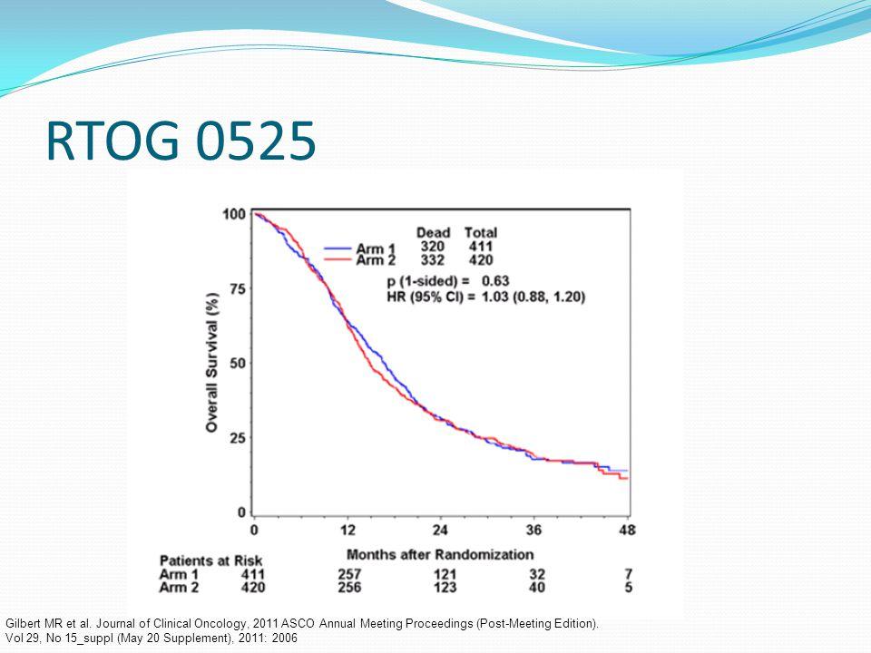 RTOG 0525 Gilbert MR et al.