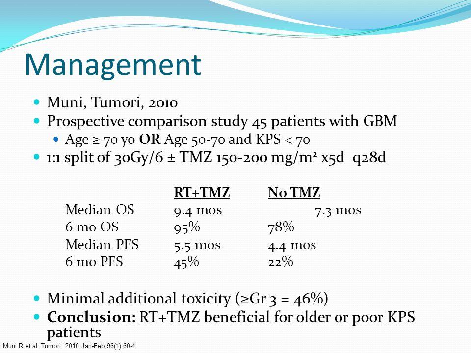 Management Muni, Tumori, 2010 Prospective comparison study 45 patients with GBM Age ≥ 70 yo OR Age 50-70 and KPS < 70 1:1 split of 30Gy/6 ± TMZ 150-200 mg/m 2 x5d q28d RT+TMZNo TMZ Median OS 9.4 mos7.3 mos 6 mo OS 95%78% Median PFS5.5 mos4.4 mos 6 mo PFS45%22% Minimal additional toxicity (≥Gr 3 = 46%) Conclusion: RT+TMZ beneficial for older or poor KPS patients Muni R et al.