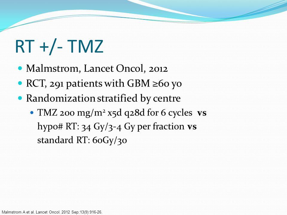 RT +/- TMZ Malmstrom, Lancet Oncol, 2012 RCT, 291 patients with GBM ≥60 yo Randomization stratified by centre TMZ 200 mg/m 2 x5d q28d for 6 cycles vs hypo# RT: 34 Gy/3-4 Gy per fraction vs standard RT: 60Gy/30 Malmstrom A et al.
