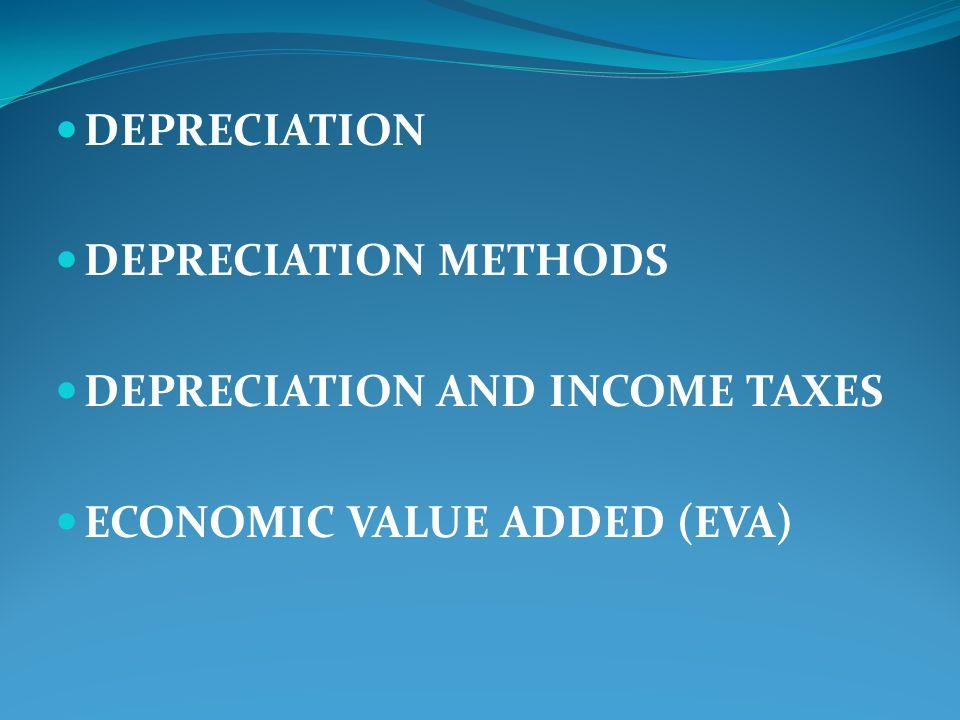 What is Depreciation.