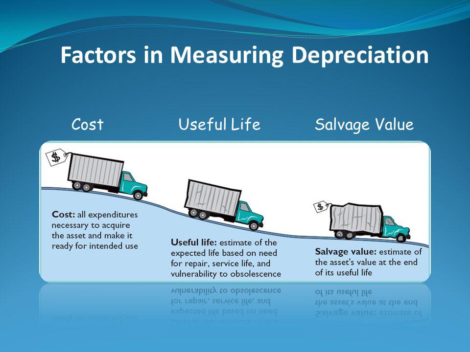 CostUseful LifeSalvage Value Factors in Measuring Depreciation