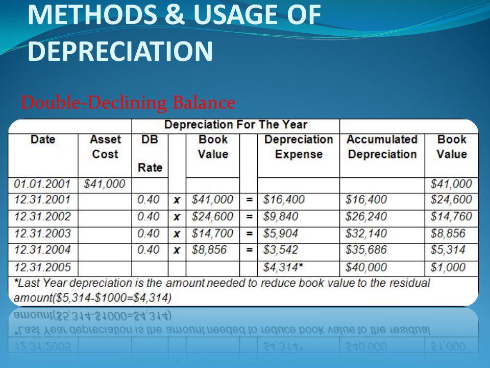 METHODS & USAGE OF DEPRECIATION Double-Declining Balance