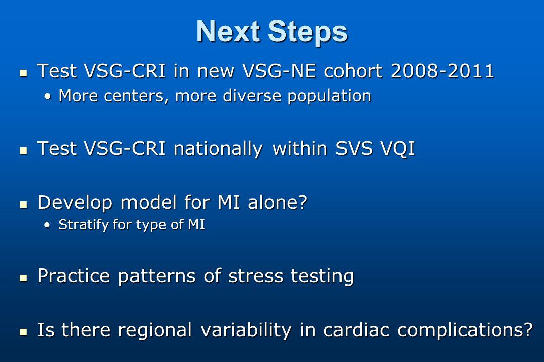 Next Steps Test VSG-CRI in new VSG-NE cohort 2008-2011 Test VSG-CRI in new VSG-NE cohort 2008-2011 More centers, more diverse populationMore centers, more diverse population Test VSG-CRI nationally within SVS VQI Test VSG-CRI nationally within SVS VQI Develop model for MI alone.