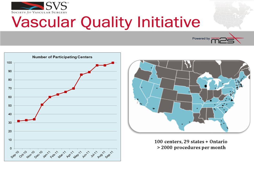 100 centers, 29 states + Ontario > 2000 procedures per month