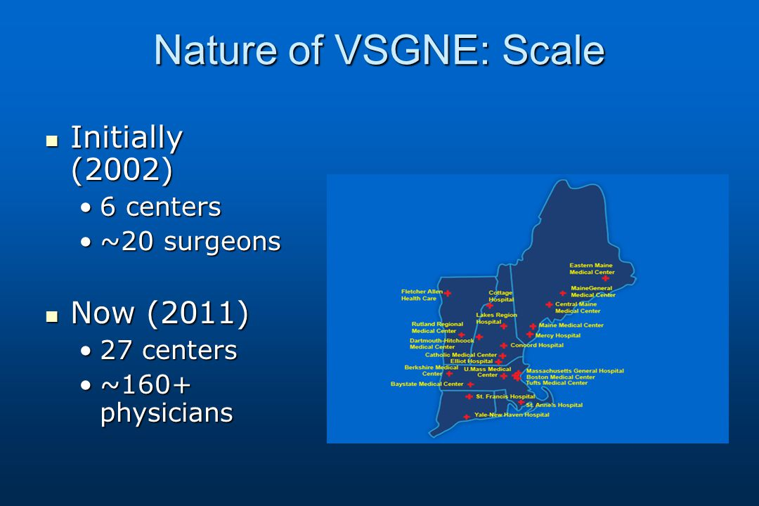 Nature of VSGNE: Scale Initially (2002) Initially (2002) 6 centers6 centers ~20 surgeons~20 surgeons Now (2011) Now (2011) 27 centers27 centers ~160+ physicians~160+ physicians