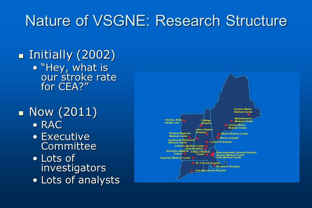 Nature of VSGNE: Research Structure Initially (2002) Initially (2002) Hey, what is our stroke rate for CEA? Hey, what is our stroke rate for CEA? Now (2011) Now (2011) RACRAC Executive CommitteeExecutive Committee Lots of investigatorsLots of investigators Lots of analystsLots of analysts