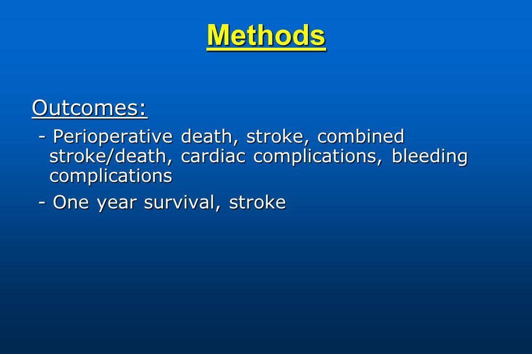 Methods Outcomes: - Perioperative death, stroke, combined stroke/death, cardiac complications, bleeding complications - Perioperative death, stroke, combined stroke/death, cardiac complications, bleeding complications - One year survival, stroke - One year survival, stroke