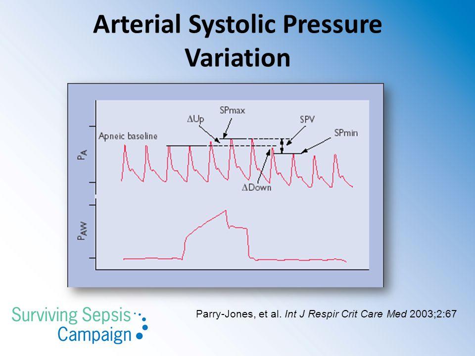 Arterial Systolic Pressure Variation Parry-Jones, et al. Int J Respir Crit Care Med 2003;2:67