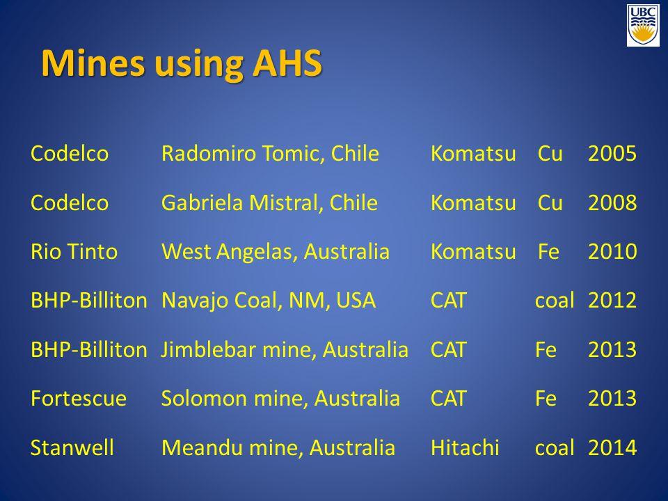 Mines using AHS CodelcoRadomiro Tomic, ChileKomatsu Cu2005 CodelcoGabriela Mistral, ChileKomatsu Cu2008 Rio TintoWest Angelas, AustraliaKomatsu Fe2010 BHP-BillitonNavajo Coal, NM, USACATcoal2012 BHP-BillitonJimblebar mine, AustraliaCATFe2013 FortescueSolomon mine, AustraliaCATFe2013 StanwellMeandu mine, AustraliaHitachicoal2014
