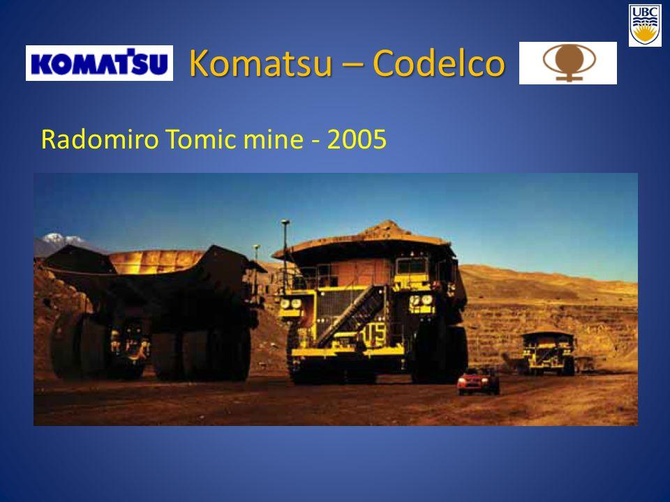 Radomiro Tomic mine - 2005 Komatsu – Codelco