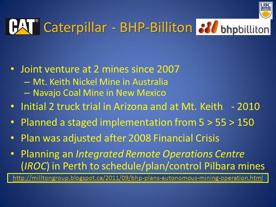 http://milltongroup.blogspot.ca/2011/09/bhp-plans-autonomous-mining-operation.html Caterpillar - BHP-Billiton Joint venture at 2 mines since 2007 – Mt.