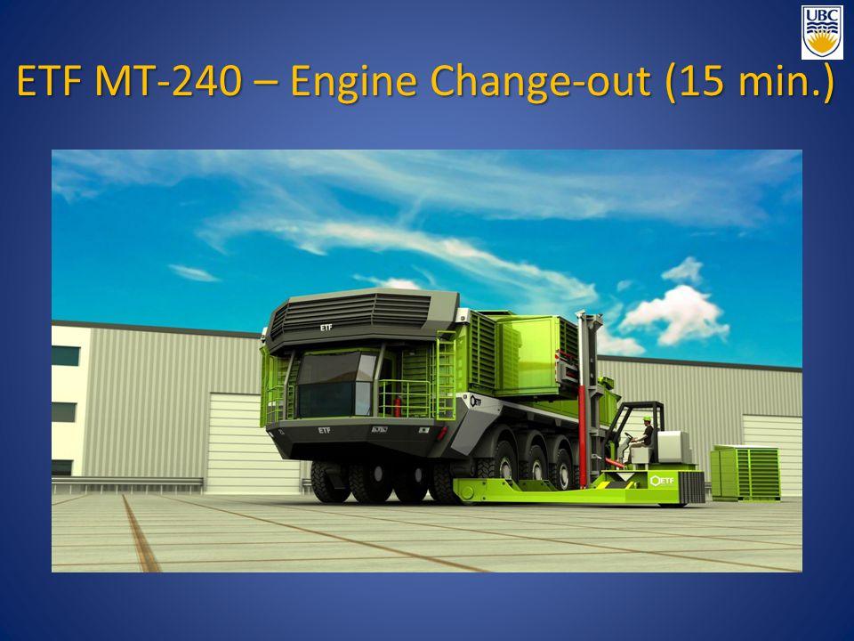 ETF MT-240 – Engine Change-out (15 min.)