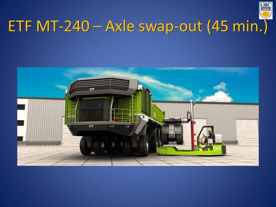 ETF MT-240 – Axle swap-out (45 min.)