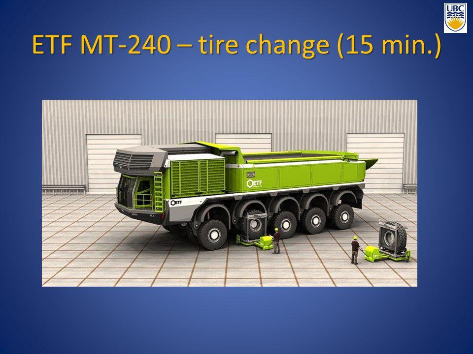 ETF MT-240 – tire change (15 min.)