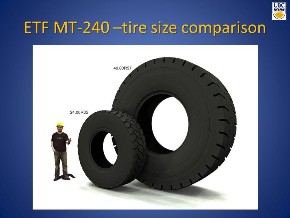 ETF MT-240 –tire size comparison