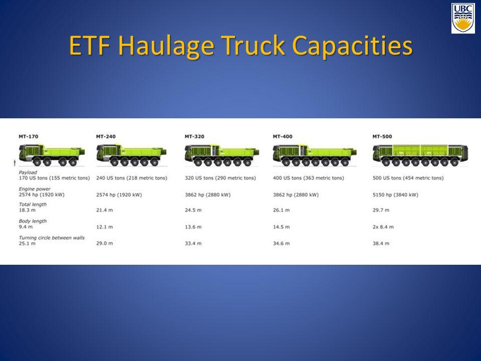 ETF Haulage Truck Capacities