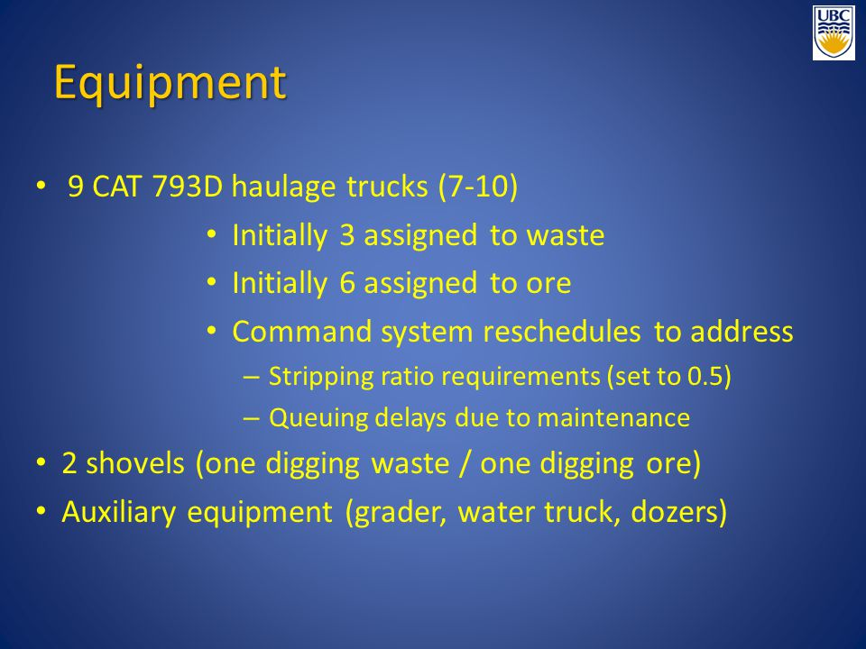 9 CAT 793D haulage trucks (7-10) Initially 3 assigned to waste Initially 6 assigned to ore Command system reschedules to address – Stripping ratio req