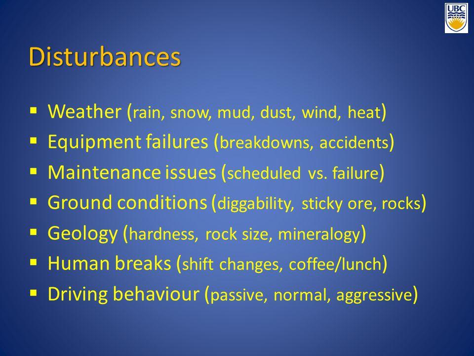  Weather ( rain, snow, mud, dust, wind, heat )  Equipment failures ( breakdowns, accidents )  Maintenance issues ( scheduled vs.